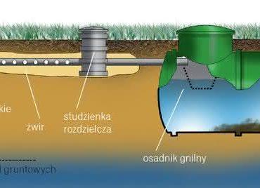 Osadniki gnilne – ważny element przydomowych oczyszczalni ścieków